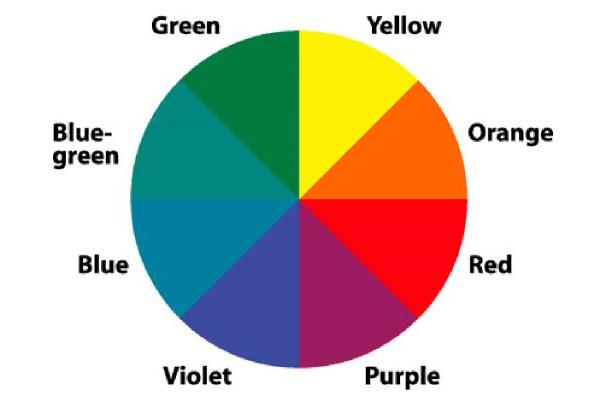 cách chọn màu sơn đẹp